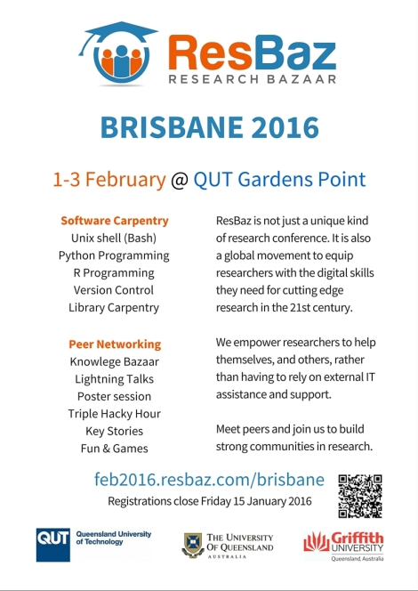 Resbaz-Poster